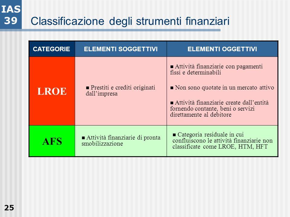 25 Classificazione degli strumenti finanziari CATEGORIEELEMENTI SOGGETTIVIELEMENTI OGGETTIVI LROE Prestiti e crediti originati dallimpresa Attività fi