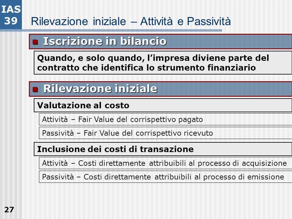 27 Rilevazione iniziale – Attività e Passività Iscrizione in bilancio Iscrizione in bilancio Quando, e solo quando, limpresa diviene parte del contrat