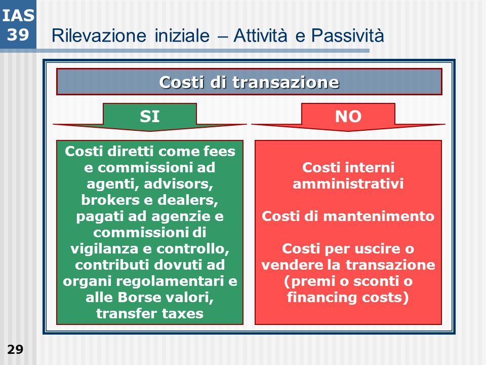 29 Rilevazione iniziale – Attività e Passività Costi di transazione Costi diretti come fees e commissioni ad agenti, advisors, brokers e dealers, paga
