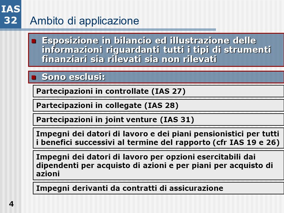 5 Ambito di applicazione Rilevazione e valutazione di tutti i tipi di strumenti finanziari Rilevazione e valutazione di tutti i tipi di strumenti finanziari Partecipazioni in controllate (IAS 27) Sono esclusi: Sono esclusi: IAS 39 Partecipazioni in collegate (IAS 28) Partecipazioni in joint venture (IAS 31) Diritti e obbligazioni derivanti da contratti di leasing (IAS 17) Equity instrument della società che predispone il bilancio Diritti e obbligazioni derivanti da contratti di assicurazione Contratti di garanzia finanziaria che prevedono il pagamento nel caso di inadempimento del debitore (IAS 37) Contratti che prevedono pagamenti basati sulle variabili climatiche, geologiche e fisiche