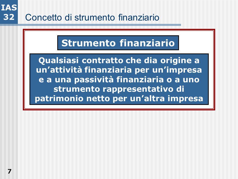 7 IAS 32 Strumento finanziario Qualsiasi contratto che dia origine a unattività finanziaria per unimpresa e a una passività finanziaria o a uno strume
