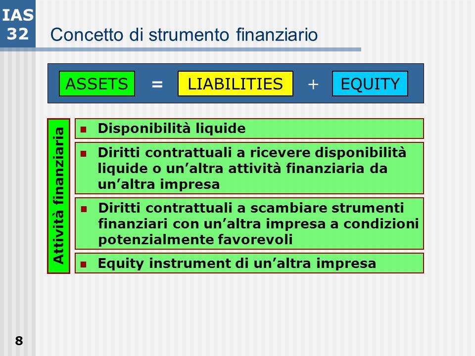 9 Concetto di strumento finanziario Obbligazioni contrattuali a consegnare disponibilità liquide o unaltra attività finanziaria a unaltra impresa Obbligazioni contrattuali a scambiare strumenti finanziari con unaltra impresa a condizioni potenzialmente sfavorevoli Passività finanziaria IAS 32 ASSETS = LIABILITIES + EQUITY