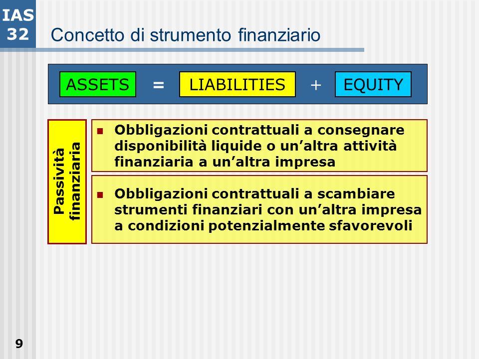 10 Concetto di strumento finanziario Qualsiasi contratto che rappresenti una partecipazione residua nellattivo di unimpresa al netto di tutte le sue passività Equity Relazione contrattuale Attività Passività Equity o IAS 32 ASSETS = LIABILITIES + EQUITY