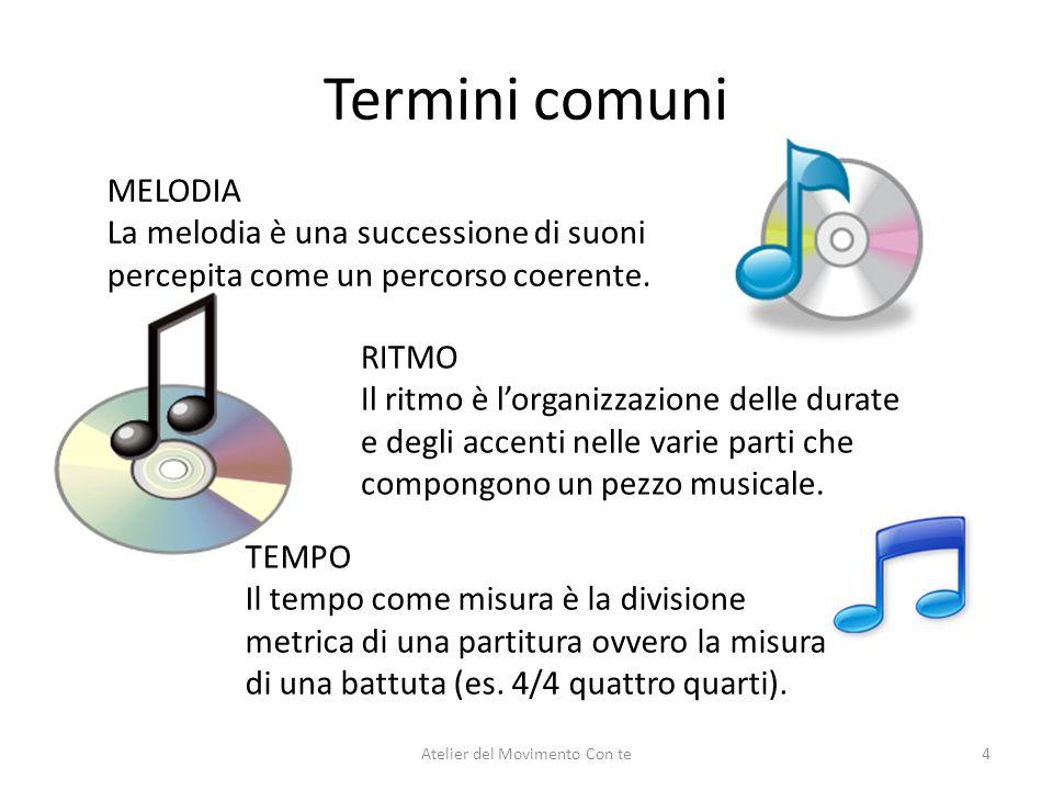 Termini comuni MELODIA La melodia è una successione di suoni percepita come un percorso coerente. RITMO Il ritmo è lorganizzazione delle durate e degl