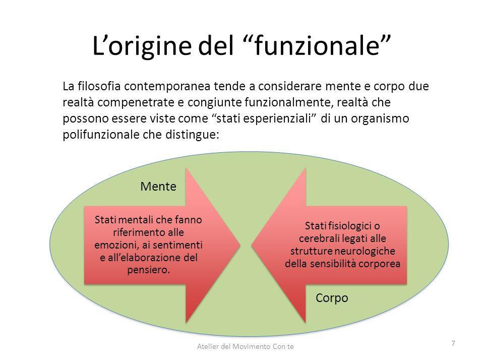 Lorigine del funzionale Stati mentali che fanno riferimento alle emozioni, ai sentimenti e allelaborazione del pensiero. Stati fisiologici o cerebrali