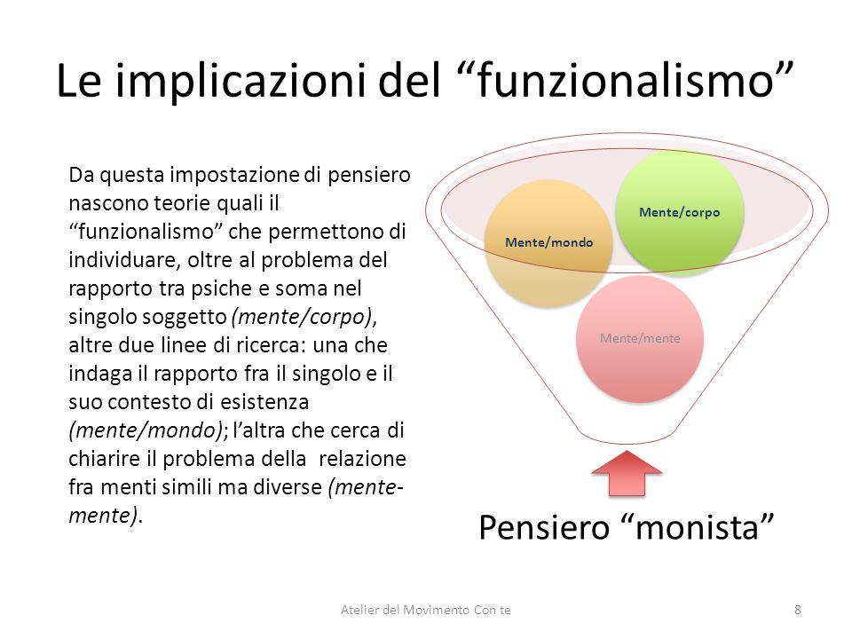 Le implicazioni del funzionalismo Da questa impostazione di pensiero nascono teorie quali il funzionalismo che permettono di individuare, oltre al pro