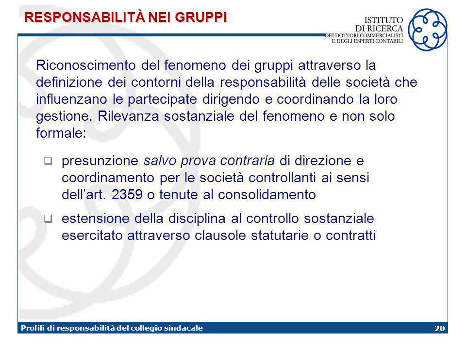 20 Profili di responsabilità del collegio sindacale RESPONSABILITÀ NEI GRUPPI Riconoscimento del fenomeno dei gruppi attraverso la definizione dei con