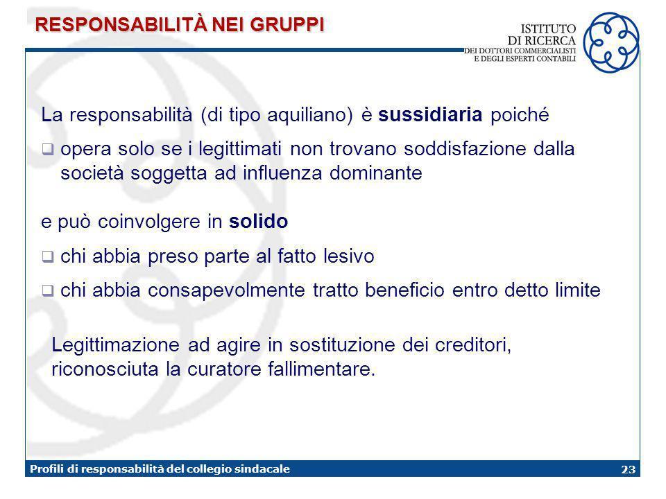 23 Profili di responsabilità del collegio sindacale La responsabilità (di tipo aquiliano) è sussidiaria poiché opera solo se i legittimati non trovano