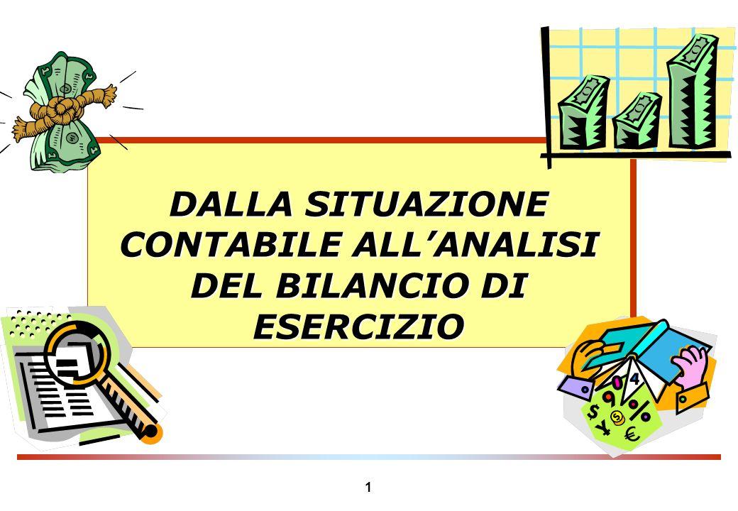 1 DALLA SITUAZIONE CONTABILE ALLANALISI DEL BILANCIO DI ESERCIZIO