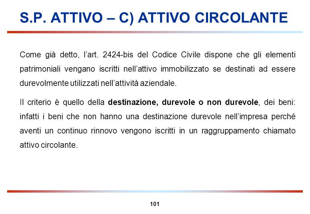 101 S.P. ATTIVO – C) ATTIVO CIRCOLANTE Come già detto, lart. 2424-bis del Codice Civile dispone che gli elementi patrimoniali vengano iscritti nellatt