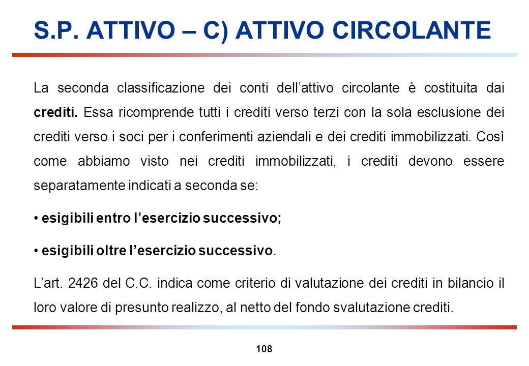 108 S.P. ATTIVO – C) ATTIVO CIRCOLANTE La seconda classificazione dei conti dellattivo circolante è costituita dai crediti. Essa ricomprende tutti i c