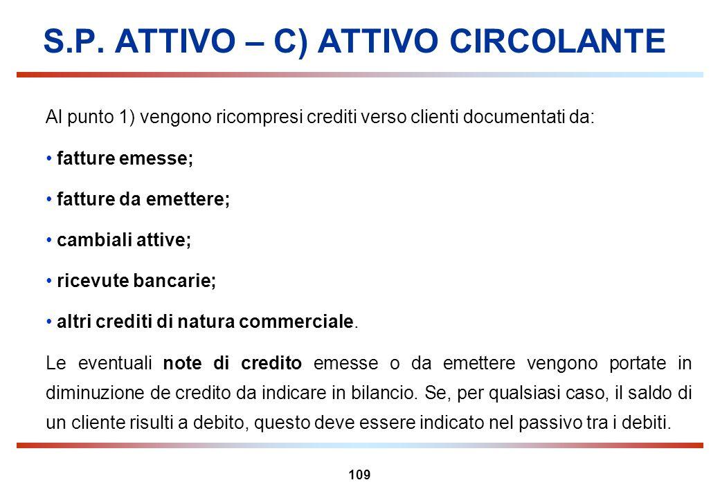 109 S.P. ATTIVO – C) ATTIVO CIRCOLANTE Al punto 1) vengono ricompresi crediti verso clienti documentati da: fatture emesse; fatture da emettere; cambi