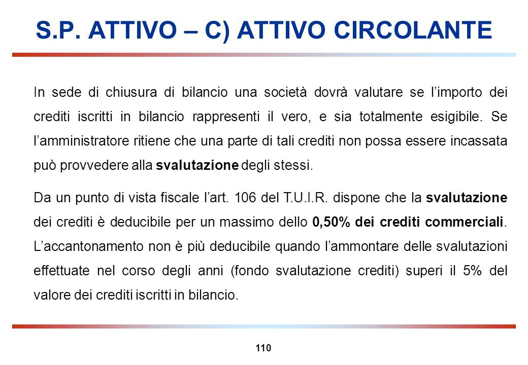 110 S.P. ATTIVO – C) ATTIVO CIRCOLANTE In sede di chiusura di bilancio una società dovrà valutare se limporto dei crediti iscritti in bilancio rappres