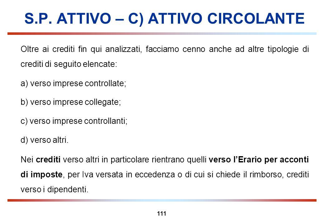 111 S.P. ATTIVO – C) ATTIVO CIRCOLANTE Oltre ai crediti fin qui analizzati, facciamo cenno anche ad altre tipologie di crediti di seguito elencate: a)