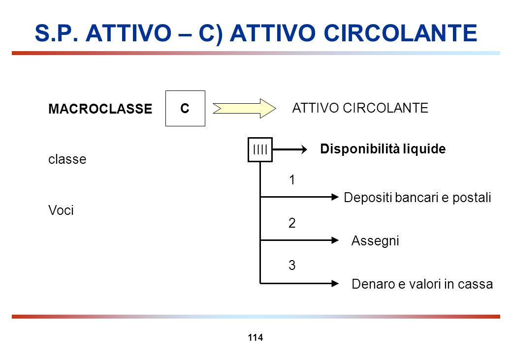 114 S.P. ATTIVO – C) ATTIVO CIRCOLANTE MACROCLASSE C ATTIVO CIRCOLANTE Disponibilità liquide classe IIII Assegni 2 1 3 Denaro e valori in cassa Deposi