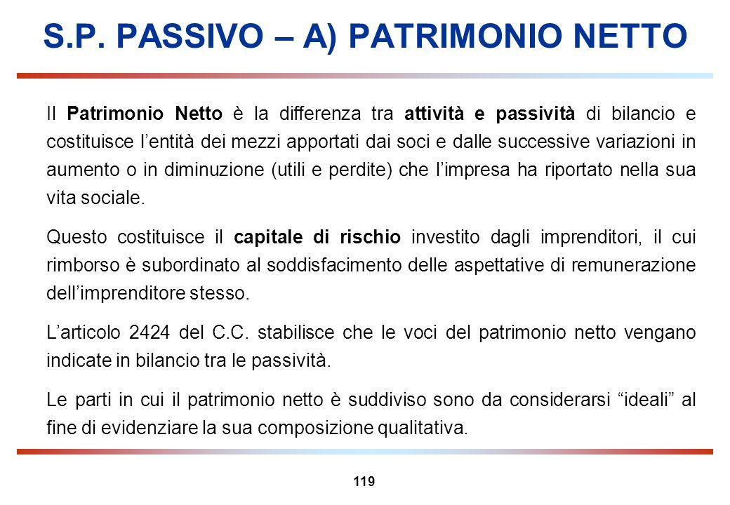 119 S.P. PASSIVO – A) PATRIMONIO NETTO Il Patrimonio Netto è la differenza tra attività e passività di bilancio e costituisce lentità dei mezzi apport