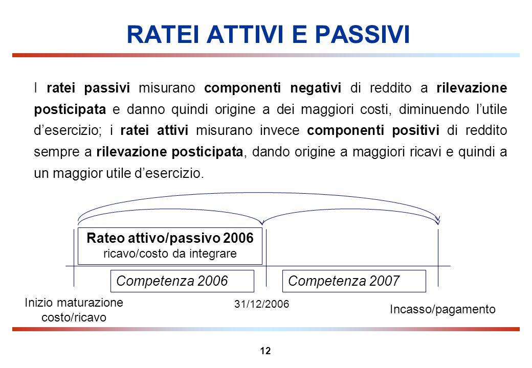 12 RATEI ATTIVI E PASSIVI I ratei passivi misurano componenti negativi di reddito a rilevazione posticipata e danno quindi origine a dei maggiori cost