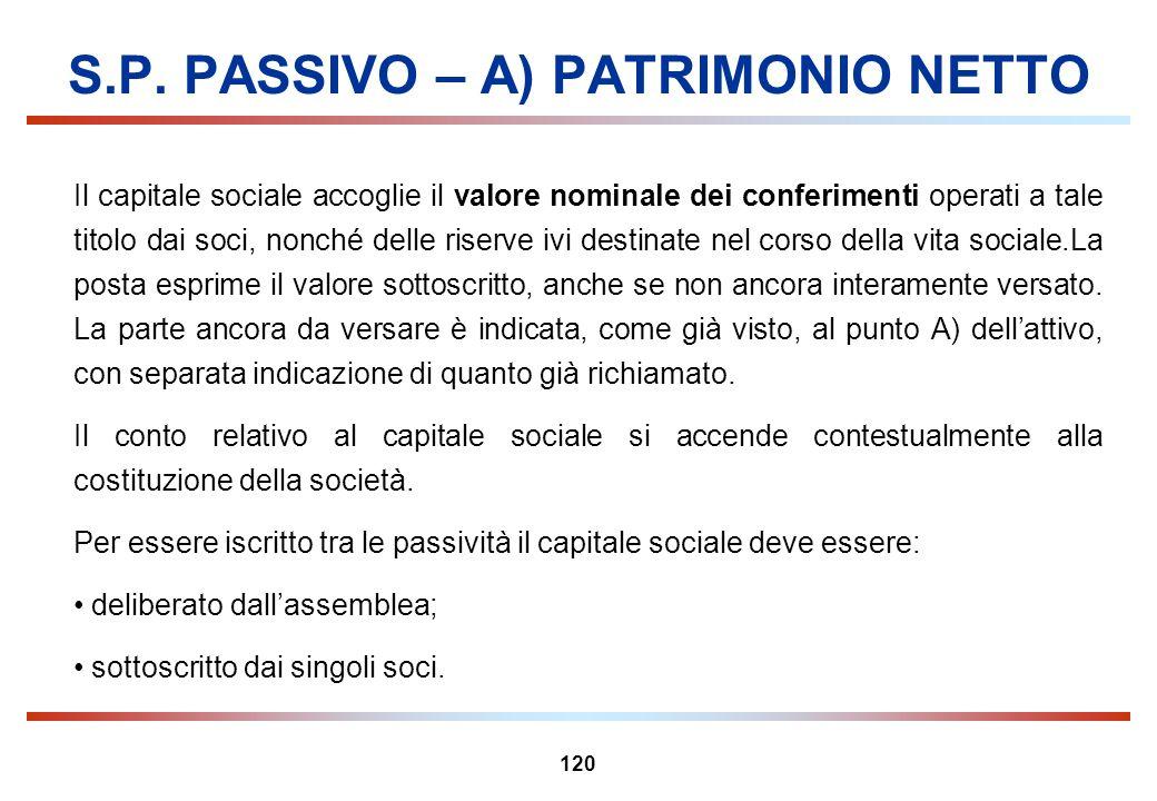 120 S.P. PASSIVO – A) PATRIMONIO NETTO Il capitale sociale accoglie il valore nominale dei conferimenti operati a tale titolo dai soci, nonché delle r