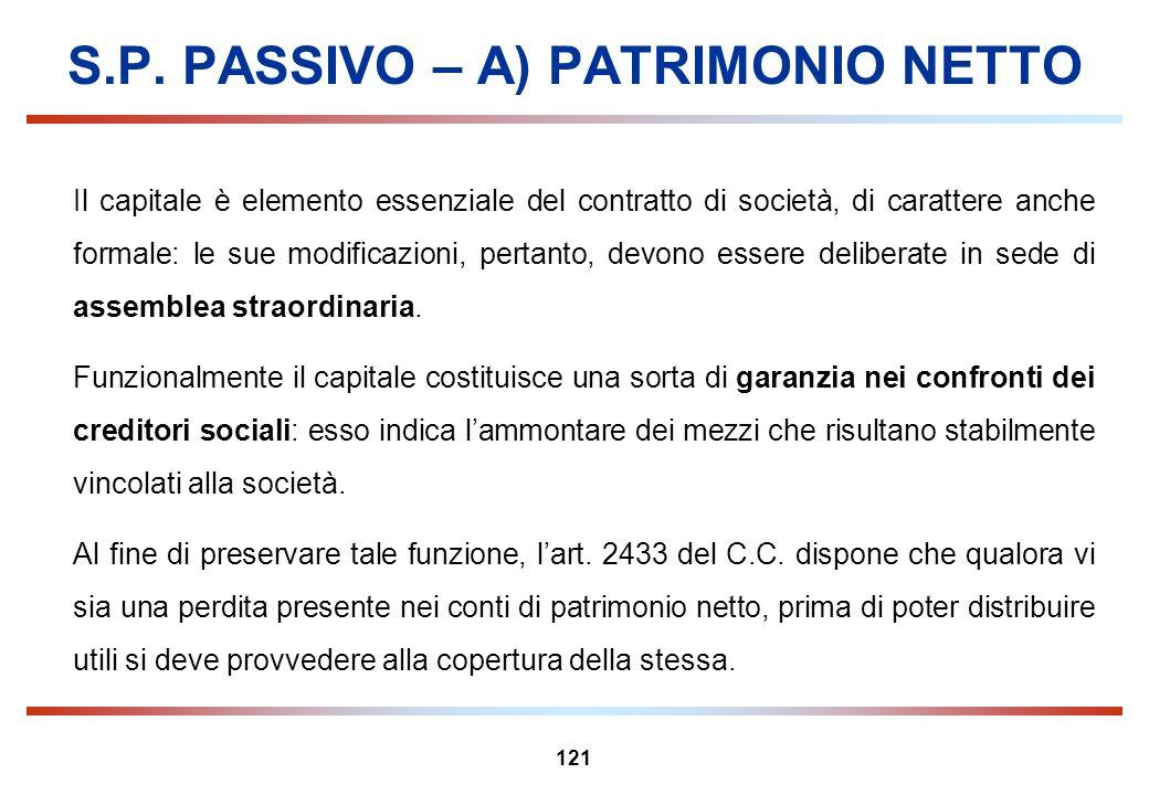 121 S.P. PASSIVO – A) PATRIMONIO NETTO Il capitale è elemento essenziale del contratto di società, di carattere anche formale: le sue modificazioni, p