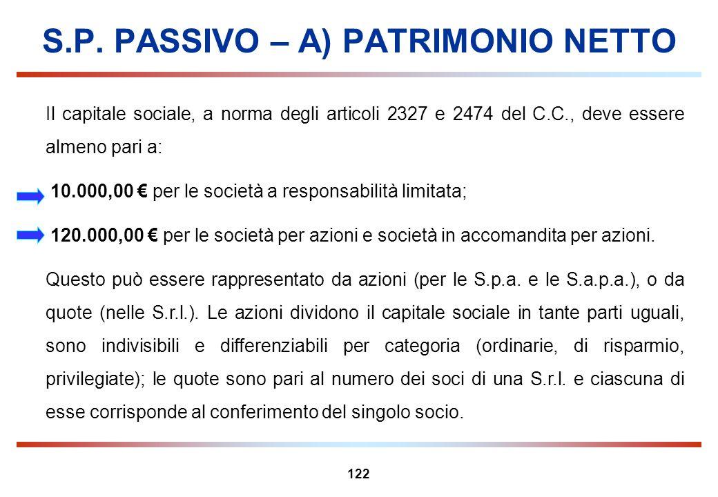 122 S.P. PASSIVO – A) PATRIMONIO NETTO Il capitale sociale, a norma degli articoli 2327 e 2474 del C.C., deve essere almeno pari a: 10.000,00 per le s