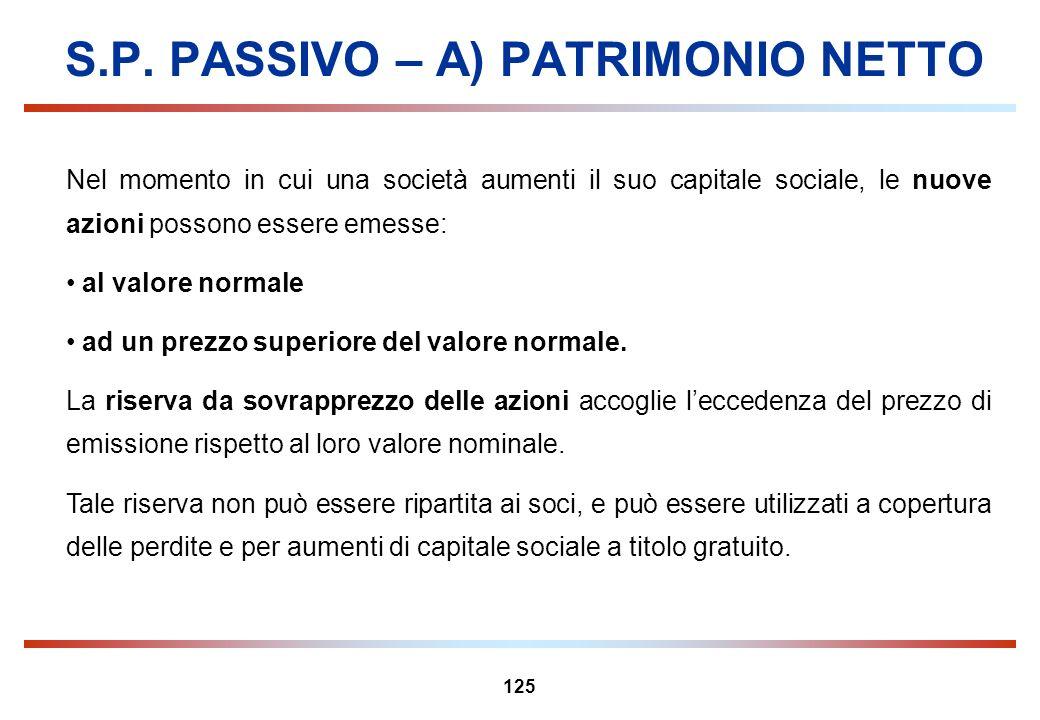 125 S.P. PASSIVO – A) PATRIMONIO NETTO Nel momento in cui una società aumenti il suo capitale sociale, le nuove azioni possono essere emesse: al valor