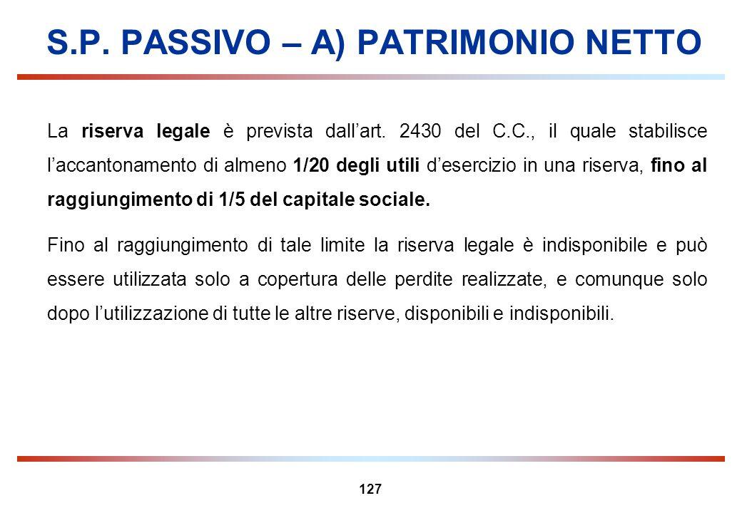 127 S.P. PASSIVO – A) PATRIMONIO NETTO La riserva legale è prevista dallart. 2430 del C.C., il quale stabilisce laccantonamento di almeno 1/20 degli u