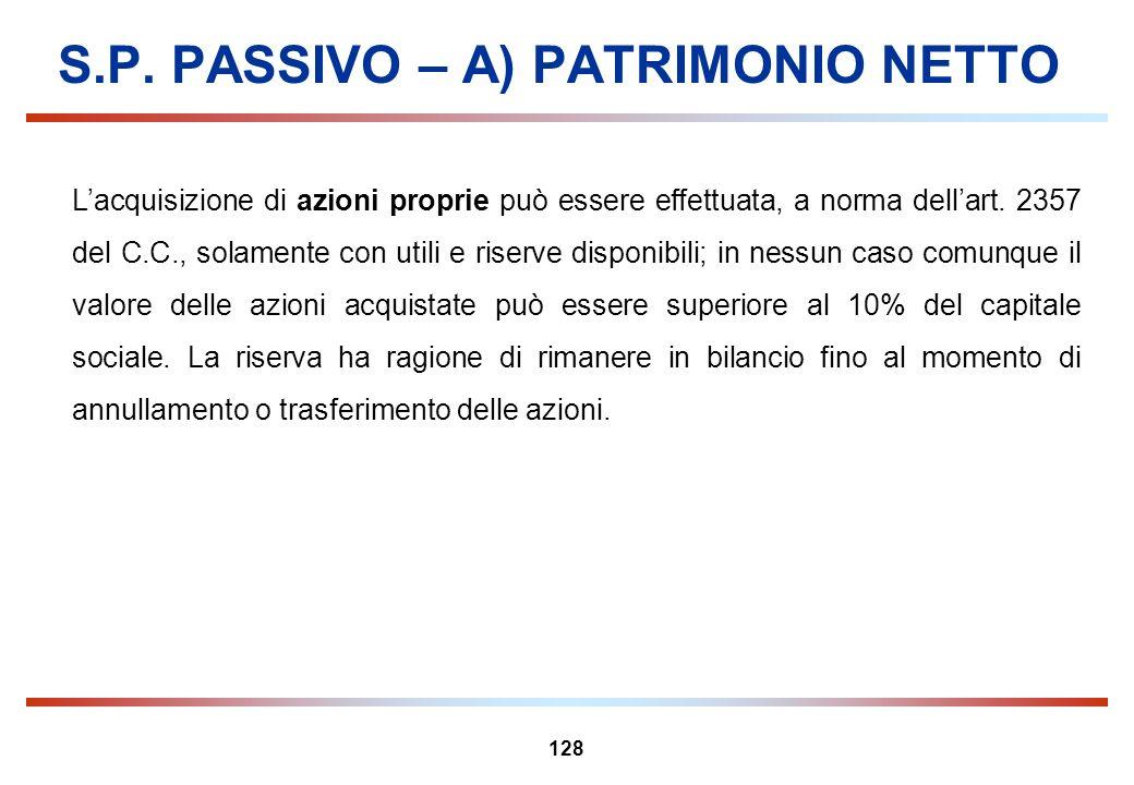 128 S.P. PASSIVO – A) PATRIMONIO NETTO Lacquisizione di azioni proprie può essere effettuata, a norma dellart. 2357 del C.C., solamente con utili e ri