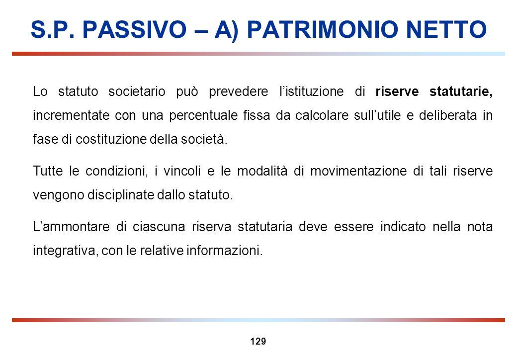 129 S.P. PASSIVO – A) PATRIMONIO NETTO Lo statuto societario può prevedere listituzione di riserve statutarie, incrementate con una percentuale fissa