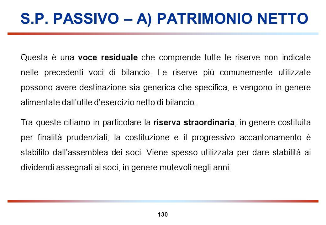 130 S.P. PASSIVO – A) PATRIMONIO NETTO Questa è una voce residuale che comprende tutte le riserve non indicate nelle precedenti voci di bilancio. Le r