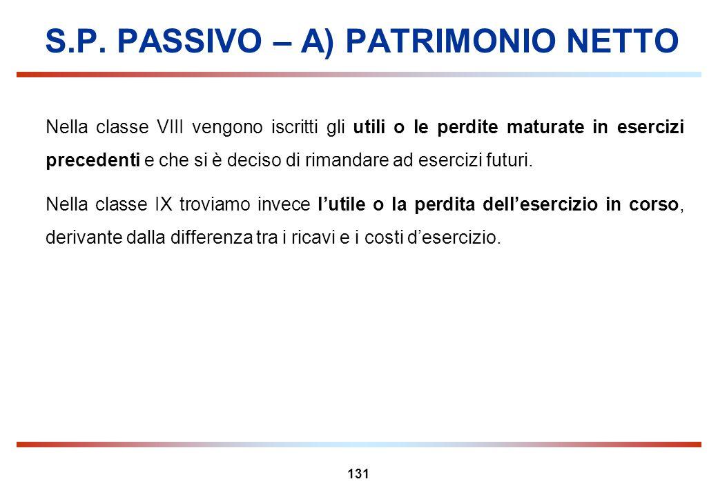 131 S.P. PASSIVO – A) PATRIMONIO NETTO Nella classe VIII vengono iscritti gli utili o le perdite maturate in esercizi precedenti e che si è deciso di