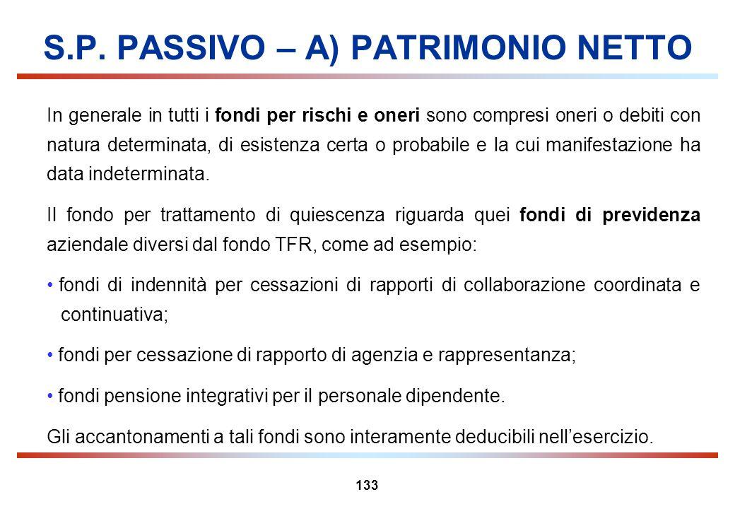 133 S.P. PASSIVO – A) PATRIMONIO NETTO In generale in tutti i fondi per rischi e oneri sono compresi oneri o debiti con natura determinata, di esisten