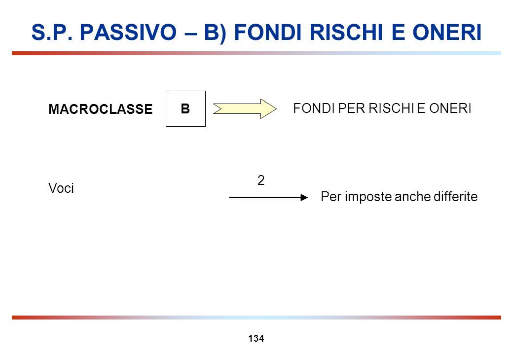 134 S.P. PASSIVO – B) FONDI RISCHI E ONERI MACROCLASSE B FONDI PER RISCHI E ONERI 2 Per imposte anche differite Voci