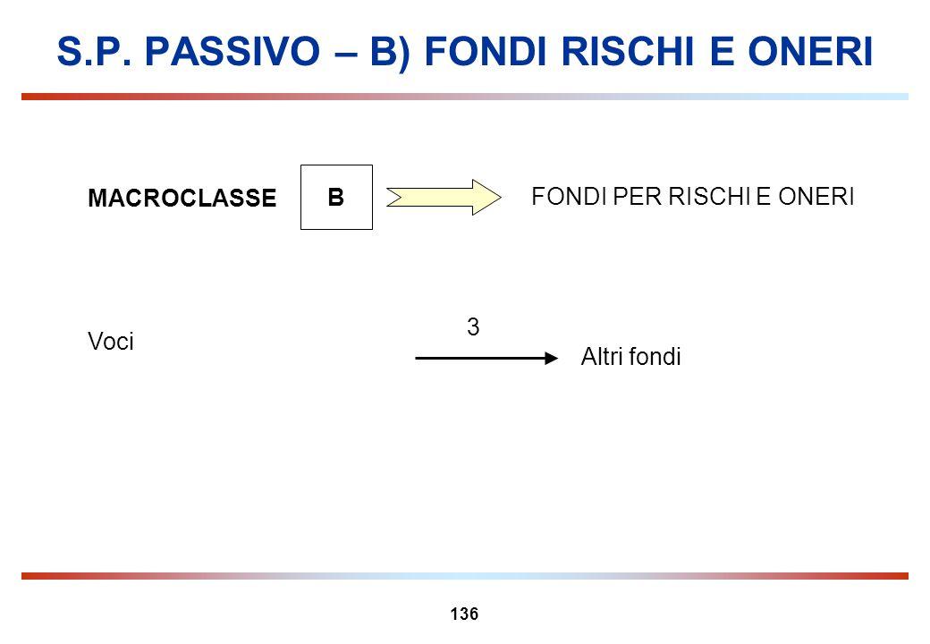 136 S.P. PASSIVO – B) FONDI RISCHI E ONERI MACROCLASSE B FONDI PER RISCHI E ONERI 3 Altri fondi Voci