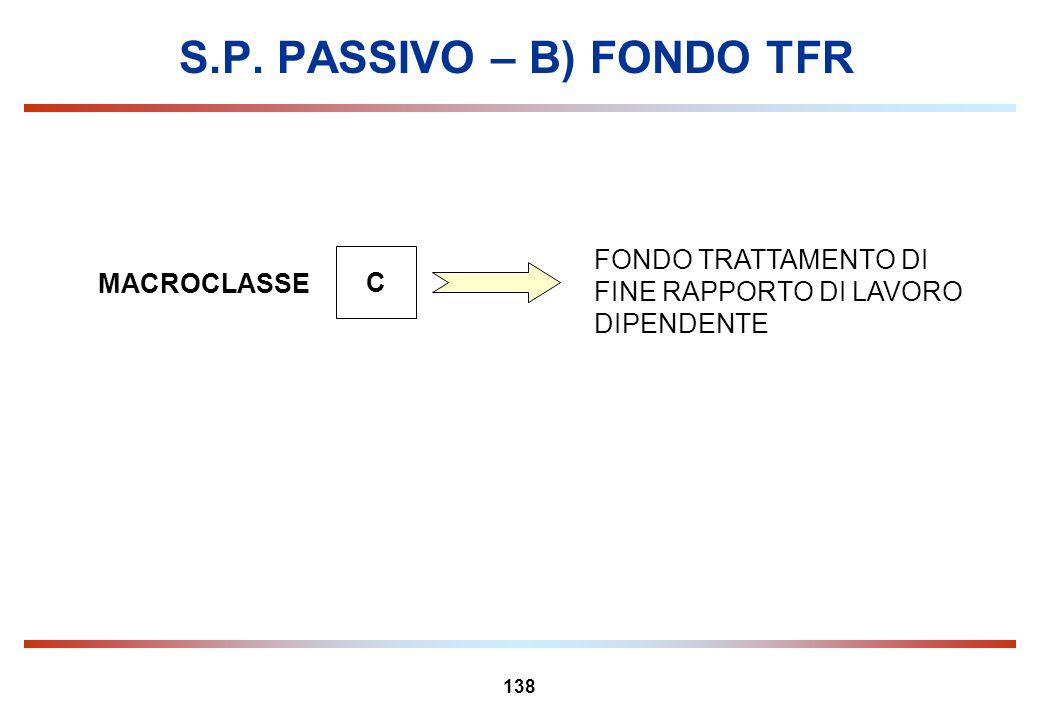 138 S.P. PASSIVO – B) FONDO TFR MACROCLASSE C FONDO TRATTAMENTO DI FINE RAPPORTO DI LAVORO DIPENDENTE