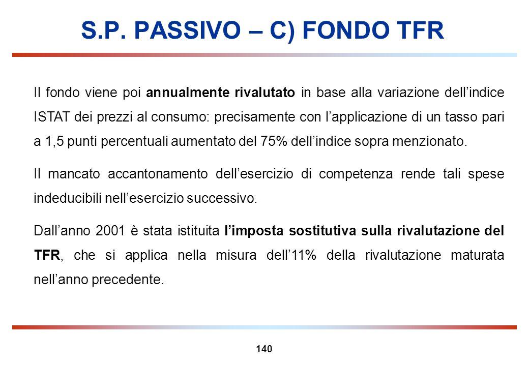 140 S.P. PASSIVO – C) FONDO TFR Il fondo viene poi annualmente rivalutato in base alla variazione dellindice ISTAT dei prezzi al consumo: precisamente
