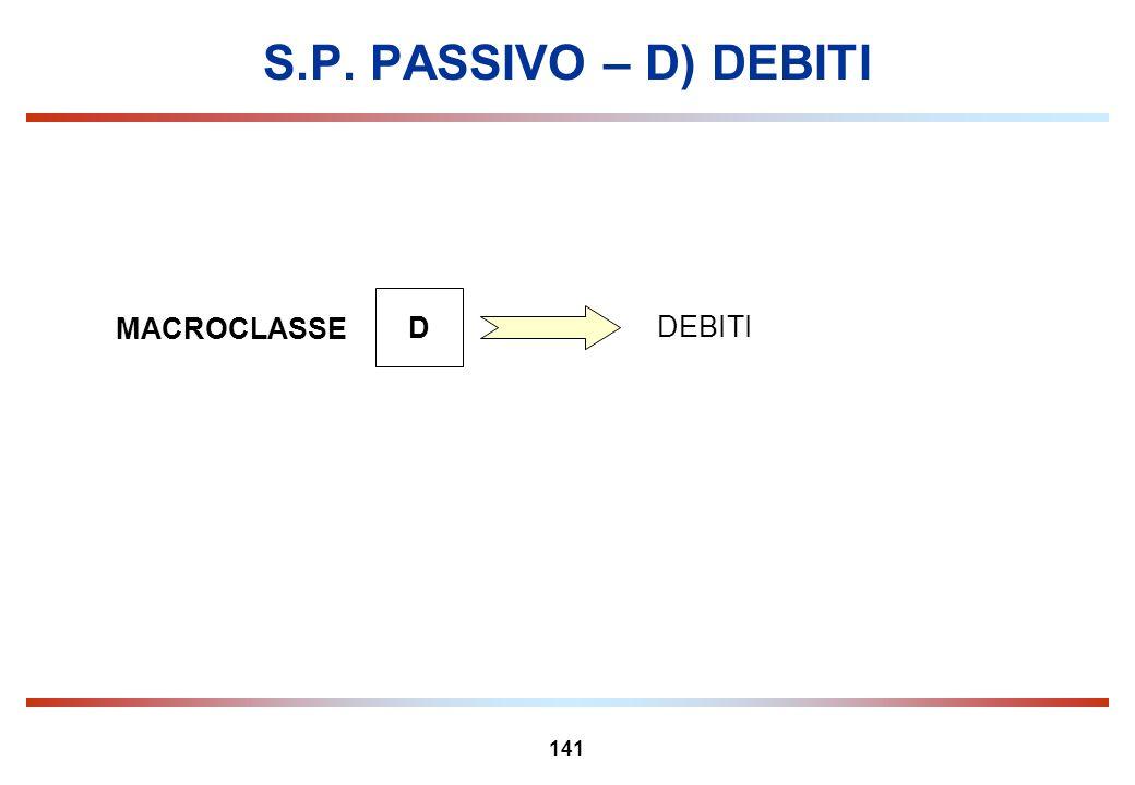 141 S.P. PASSIVO – D) DEBITI MACROCLASSE D DEBITI