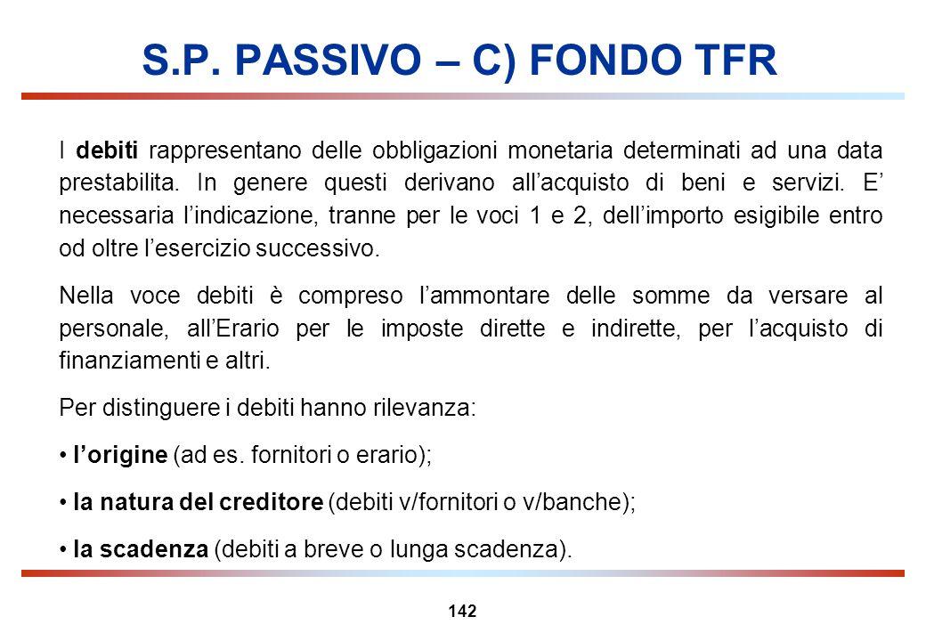 142 S.P. PASSIVO – C) FONDO TFR I debiti rappresentano delle obbligazioni monetaria determinati ad una data prestabilita. In genere questi derivano al