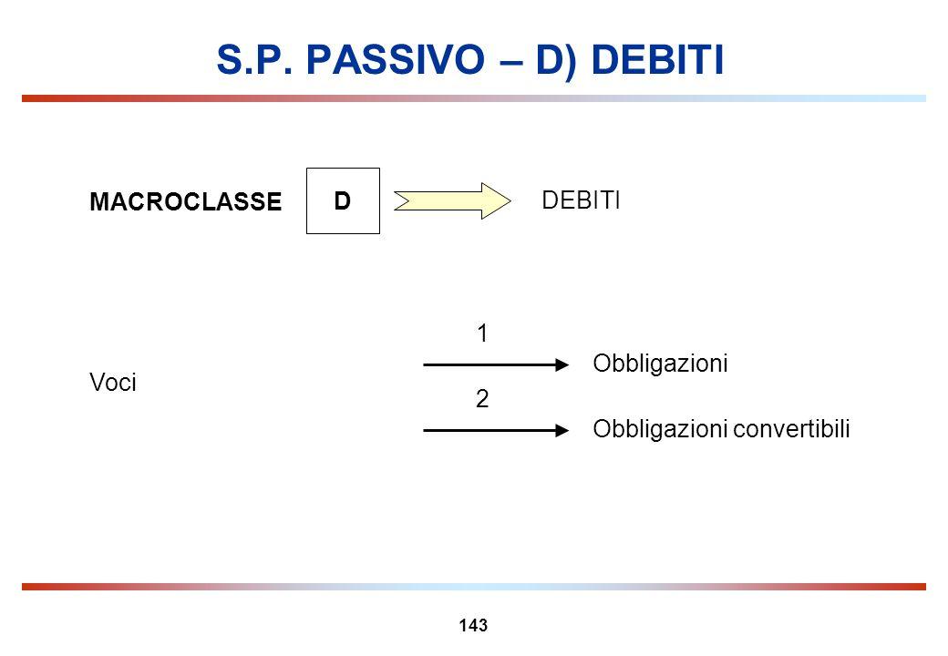 143 S.P. PASSIVO – D) DEBITI MACROCLASSE D DEBITI 1 Obbligazioni Voci 2 Obbligazioni convertibili