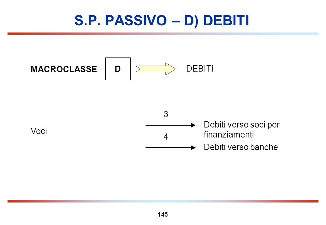 145 S.P. PASSIVO – D) DEBITI MACROCLASSE D DEBITI 3 Debiti verso soci per finanziamenti Voci 4 Debiti verso banche