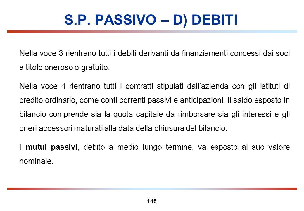 146 S.P. PASSIVO – D) DEBITI Nella voce 3 rientrano tutti i debiti derivanti da finanziamenti concessi dai soci a titolo oneroso o gratuito. Nella voc