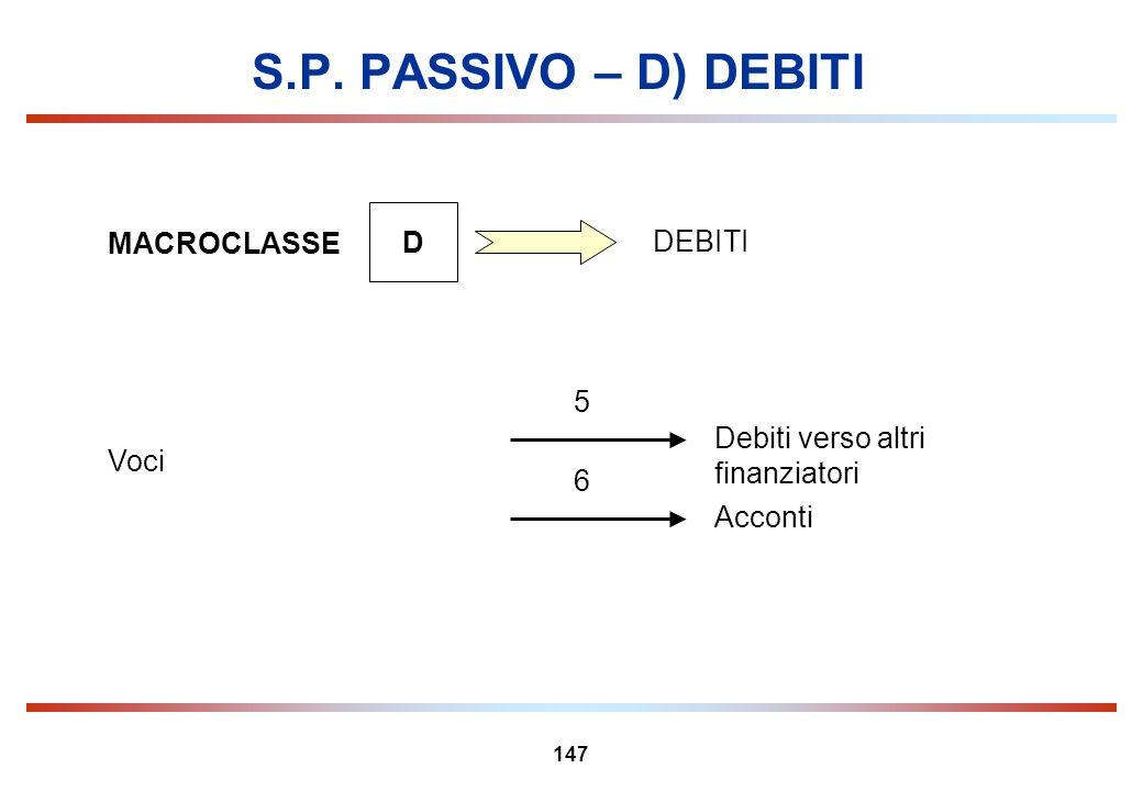 147 S.P. PASSIVO – D) DEBITI MACROCLASSE D DEBITI 5 Debiti verso altri finanziatori Voci 6 Acconti
