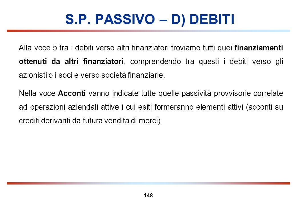 148 S.P. PASSIVO – D) DEBITI Alla voce 5 tra i debiti verso altri finanziatori troviamo tutti quei finanziamenti ottenuti da altri finanziatori, compr