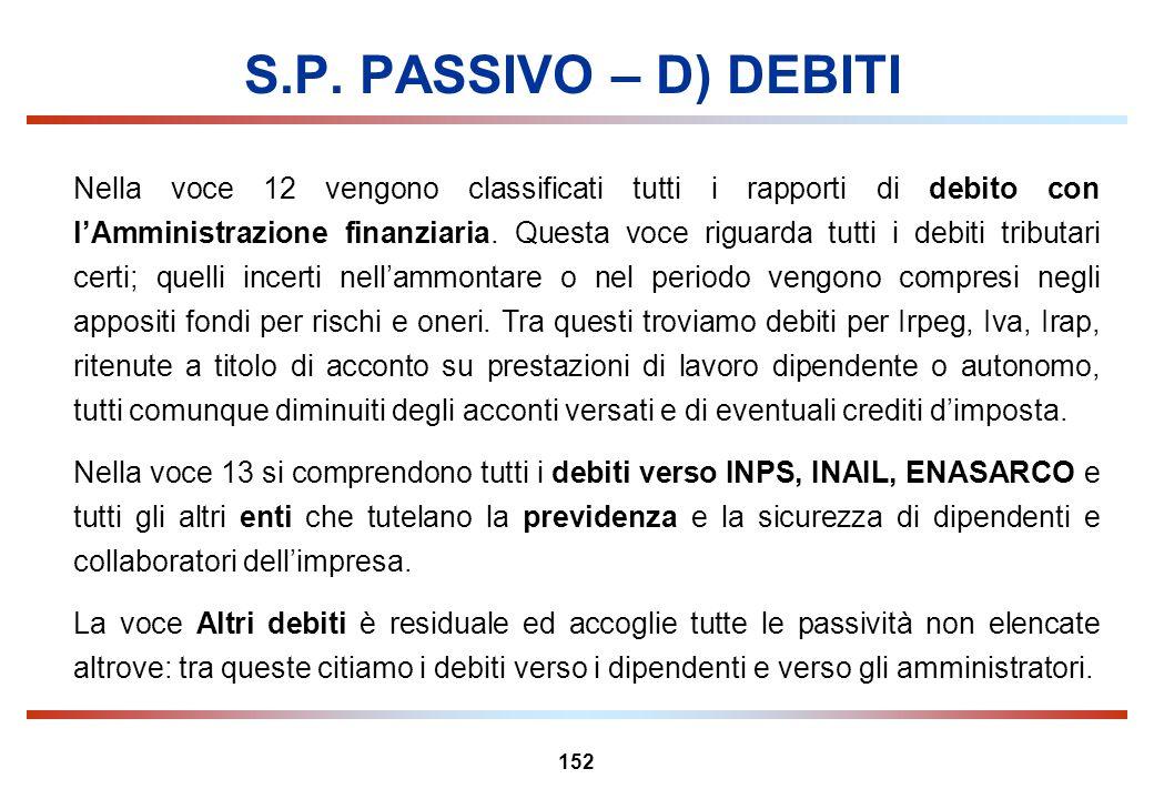 152 S.P. PASSIVO – D) DEBITI Nella voce 12 vengono classificati tutti i rapporti di debito con lAmministrazione finanziaria. Questa voce riguarda tutt