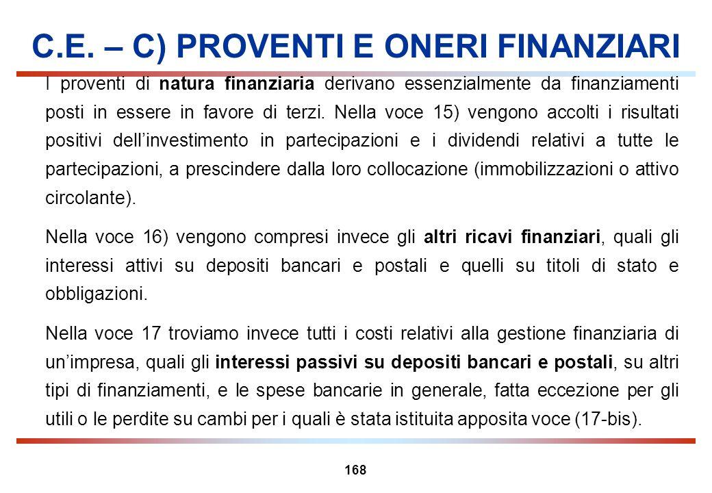 168 C.E. – C) PROVENTI E ONERI FINANZIARI I proventi di natura finanziaria derivano essenzialmente da finanziamenti posti in essere in favore di terzi