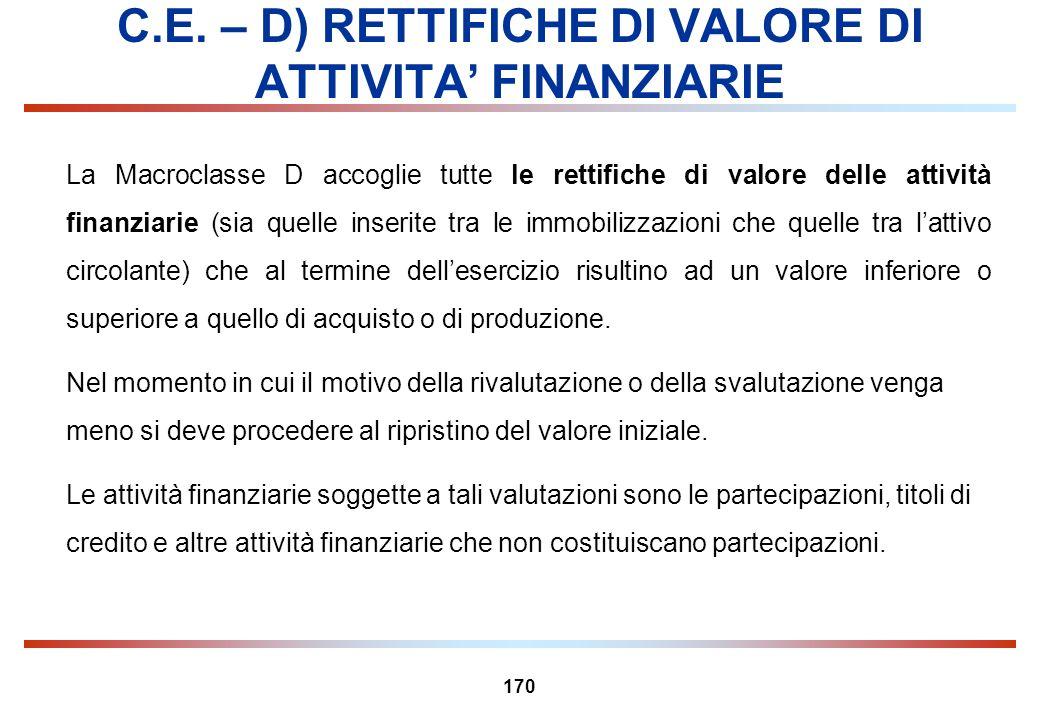 170 C.E. – D) RETTIFICHE DI VALORE DI ATTIVITA FINANZIARIE La Macroclasse D accoglie tutte le rettifiche di valore delle attività finanziarie (sia que