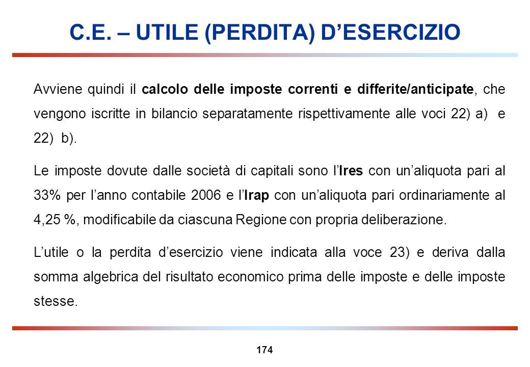 174 C.E. – UTILE (PERDITA) DESERCIZIO Avviene quindi il calcolo delle imposte correnti e differite/anticipate, che vengono iscritte in bilancio separa
