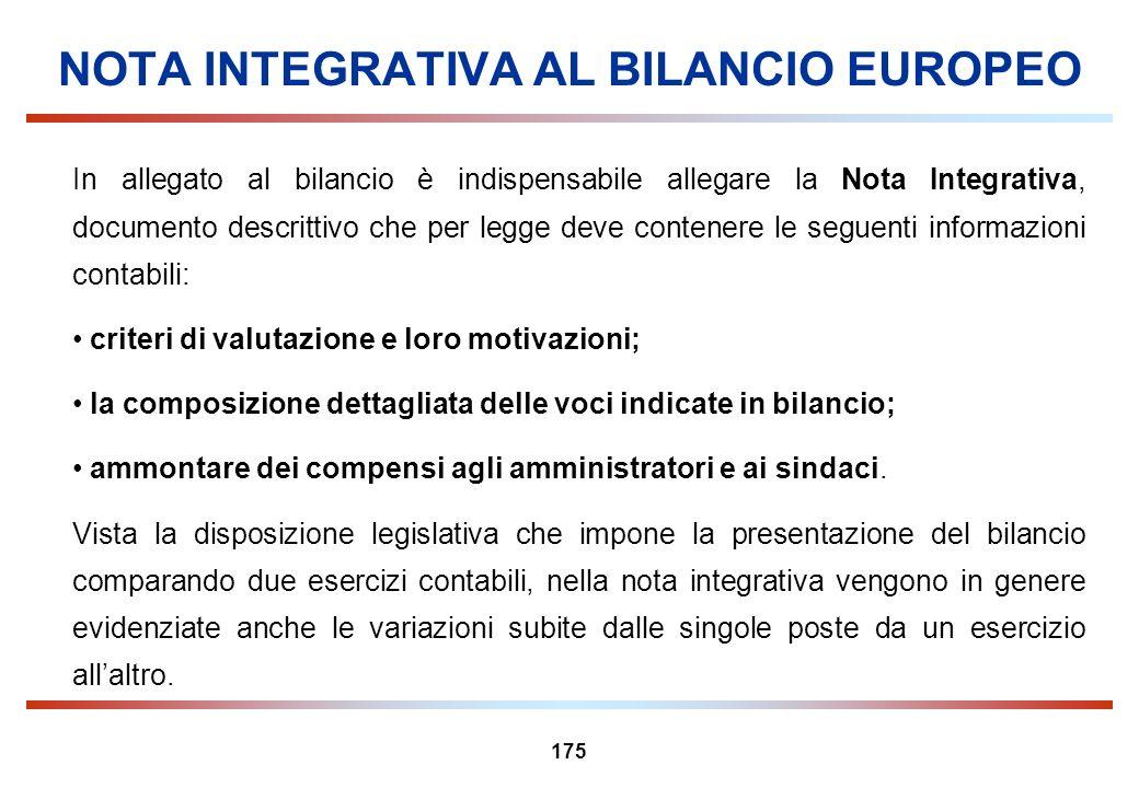 175 NOTA INTEGRATIVA AL BILANCIO EUROPEO In allegato al bilancio è indispensabile allegare la Nota Integrativa, documento descrittivo che per legge de