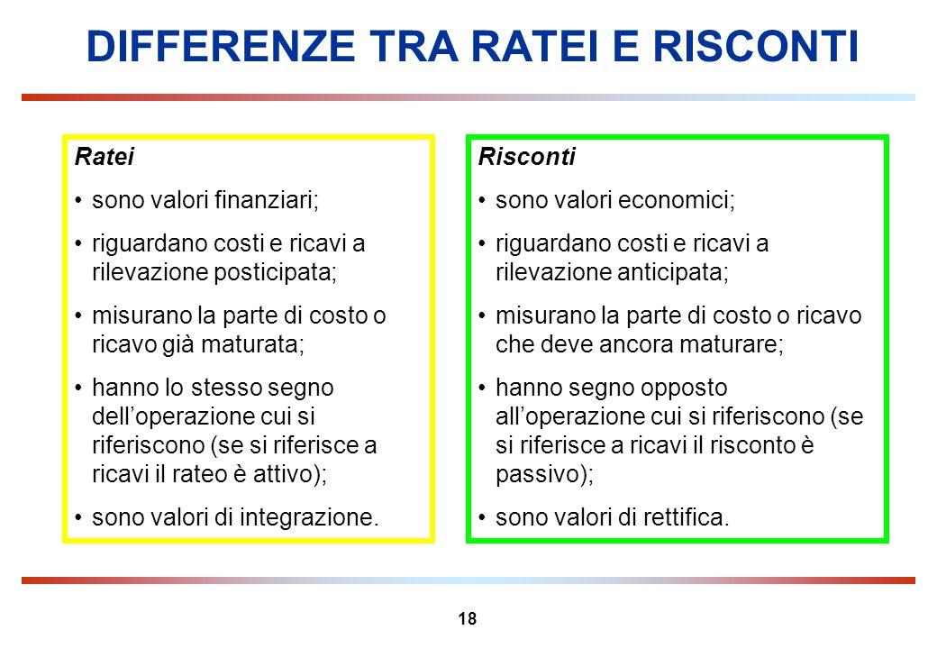 18 DIFFERENZE TRA RATEI E RISCONTI Ratei sono valori finanziari; riguardano costi e ricavi a rilevazione posticipata; misurano la parte di costo o ric