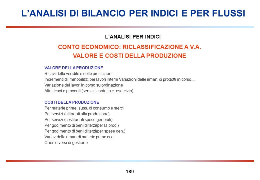 189 LANALISI PER INDICI CONTO ECONOMICO: RICLASSIFICAZIONE A V.A. VALORE E COSTI DELLA PRODUZIONE VALORE DELLA PRODUZIONE Ricavi della vendite e delle