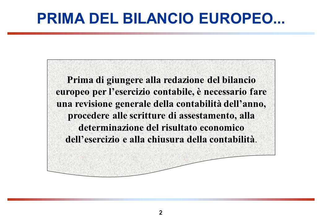 2 PRIMA DEL BILANCIO EUROPEO... Prima di giungere alla redazione del bilancio europeo per lesercizio contabile, è necessario fare una revisione genera